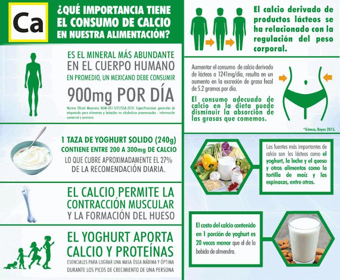beneficios calcio